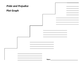 Pride and Prejudice Plot Graph - Jane Austen