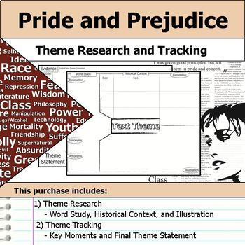Pride and Prejudice - Theme Tracking Notes -  Etymology & Context Research