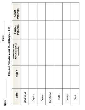Pride and Prejudice Vocab Sheet 1-8