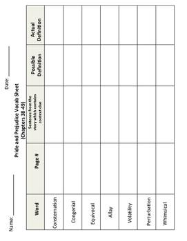 Pride and Prejudice Vocab Sheet 27-37