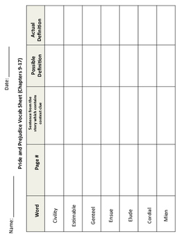 Pride and Prejudice Vocab Sheet 9-17