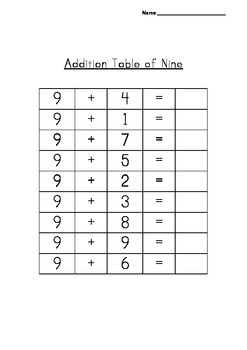 Primary Addition Table Worksheets