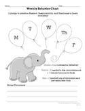 Primary Behavior Chart