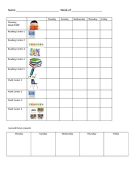 Primary Behavior Incentive Tracker