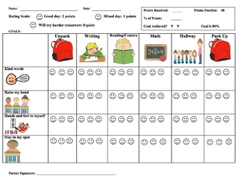 Primary Behavior Point Sheets