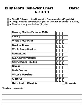 Primary Behavior or Check-In/Check-Out Sheet