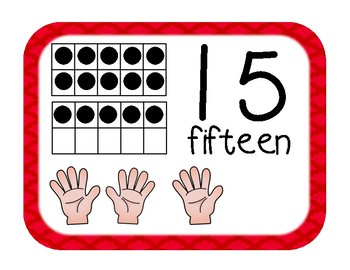 Primary Brights Number Cards 0-20 With Counting Fingers