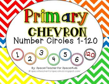Primary CHEVRON Number Circles 1-120