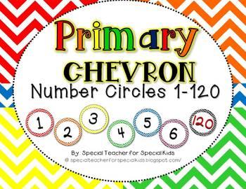 Primary CHEVRON Number Circles 1-120