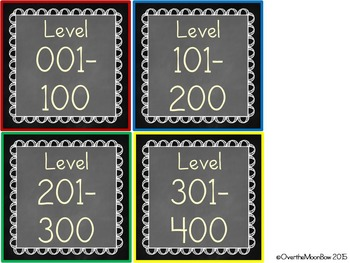 Primary Chalkboard Style ~ Labels & Displays Mega-Pack