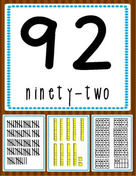 Primary Classroom 0 - 100 Number Line Wall Frieze