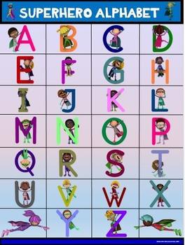 Classroom Fun Poster: Superhero Alphabet