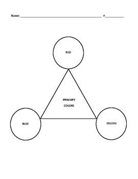 Primary Color Triangle