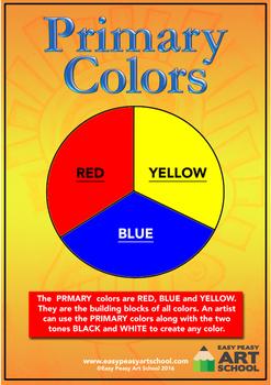 Primary Color Wheel Printable Poster (U.S English)