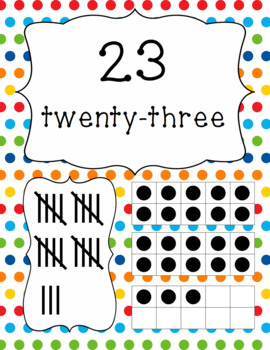 Primary Colors Number Posters
