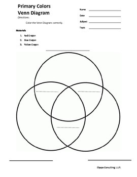 Primary Colors Venn Diagram