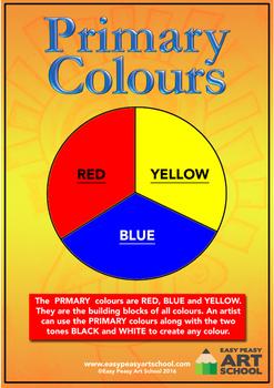 Primary Colour Wheel Printable Poster (English)