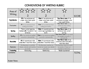 Primary Conventions of Writing Rubric