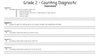 Primary Diagnostic for Number Sense and Numeration