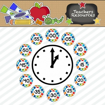 Primary Dots Clock Numbers