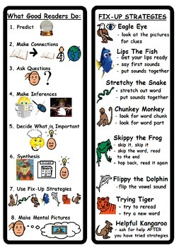 Primary ELA Visuals for Instruction and the CAFE