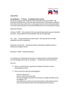 Primary Election Candidates- Resume Project