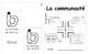Primary Flip book - Community Buildings / La communauté
