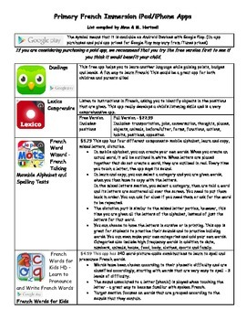 Primary French Immersion / Beginner French iPad Apps