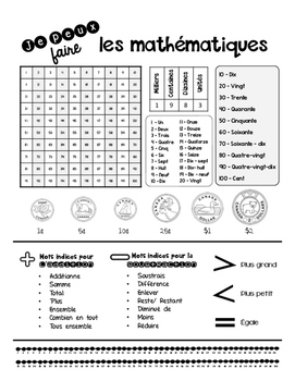 Primary French Math Reference Sheet