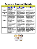 Primary Grades Science Interactive Journal Rubric