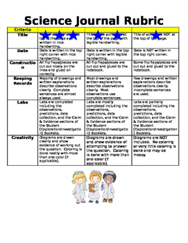 Primary Grades Science Interactive Journal Rubric