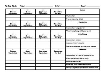 Primary Grades Writing Rubric (Landscape)