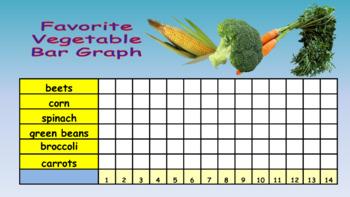 Primary Graphs Unit (Line Plot, Bar, Pictograph, Pie, and Line)