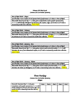 Primary IEP Math Goals Common Core Curriculum, Geometry, Money and Time