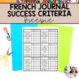 Primary Journal Success Criteria / Les critères de succès pour les journals