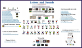 Primary Letters and Sounds Prezi