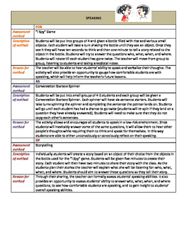 Primary Literacy Assessment Pack - Language Arts