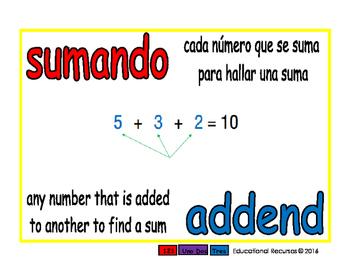 Primary Math/Matematicas por primaria 1-way blue/rojo