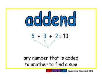 Primary Math/Matematicas por primaria 2-way blue/rojo