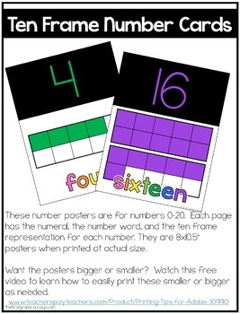 Primary Math Rainbow Anchor Charts Classroom Decor
