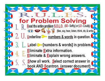 Primary Place Value and Problem Solving Mathematics Chart
