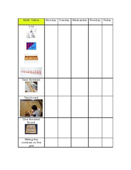 Primary Montessori Work Plan