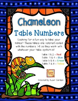 Primary Polka Dot Chameleon Table Signs