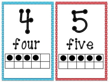 Number Line 0 - 20: Primary Polka Dot