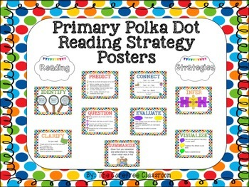 Reading Strategy Posters: Primary Polka Dot