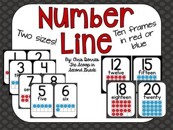 Primary Print Number Line