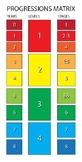 New Zealand Primary Progressions Matrix