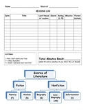Primary Reading Log with Genre Information