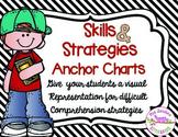 Comprehension Skills & Strategy Anchor Charts