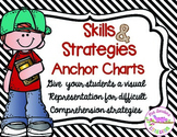 Comprehension Skills & Strategy Anchor Charts